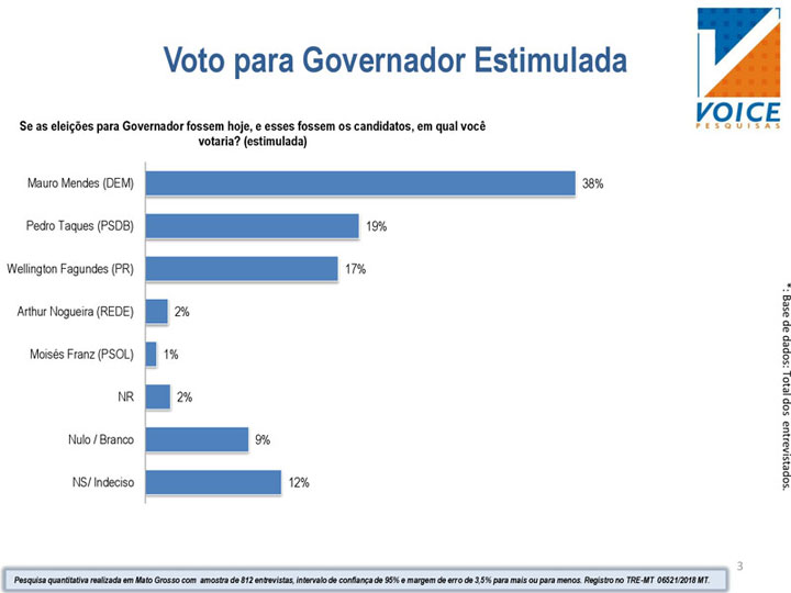 voices-governo.jpg