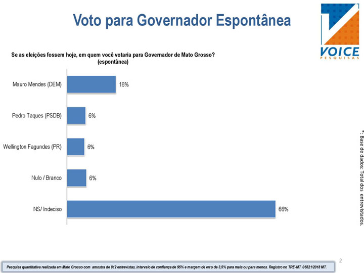 voices-governo2.jpg