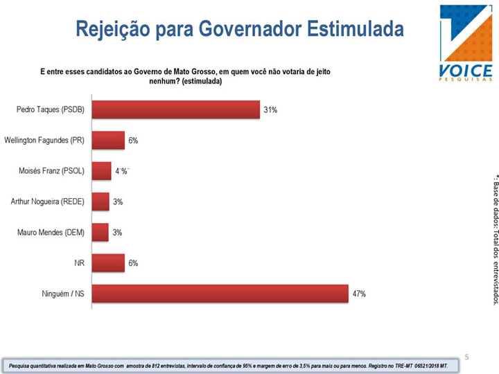 voices-governo3.jpg